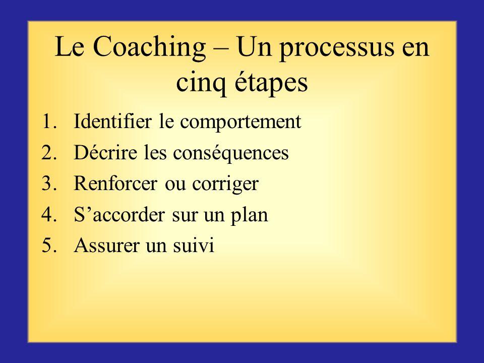 Le Coaching – Un processus en cinq étapes