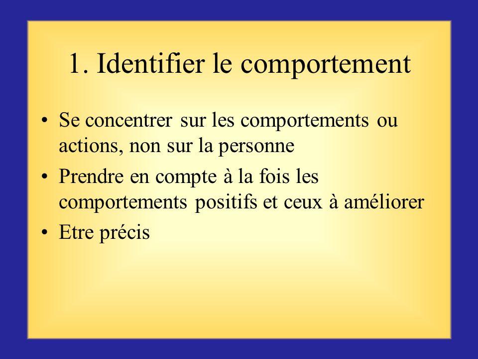 1. Identifier le comportement