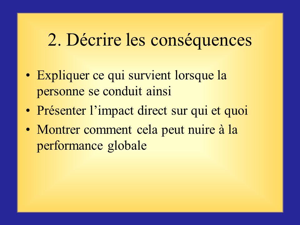 2. Décrire les conséquences