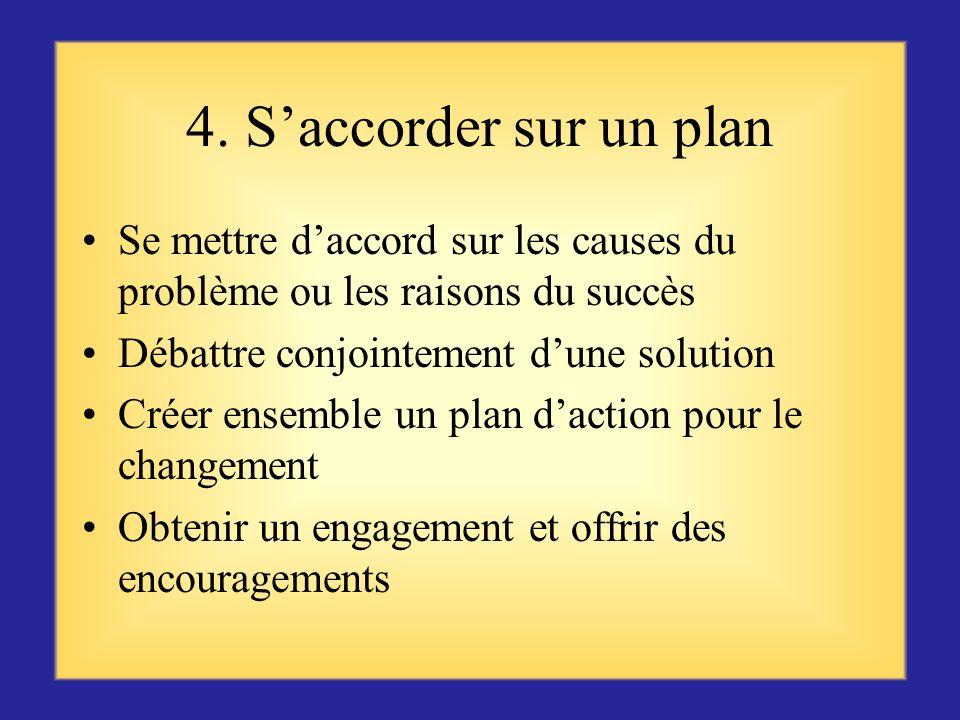 4. S'accorder sur un plan Se mettre d'accord sur les causes du problème ou les raisons du succès. Débattre conjointement d'une solution.