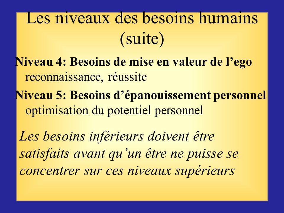 Les niveaux des besoins humains (suite)