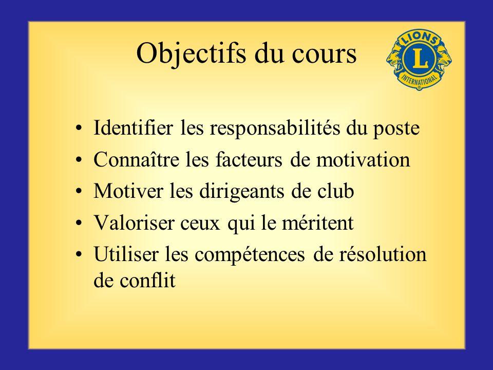Objectifs du cours Identifier les responsabilités du poste
