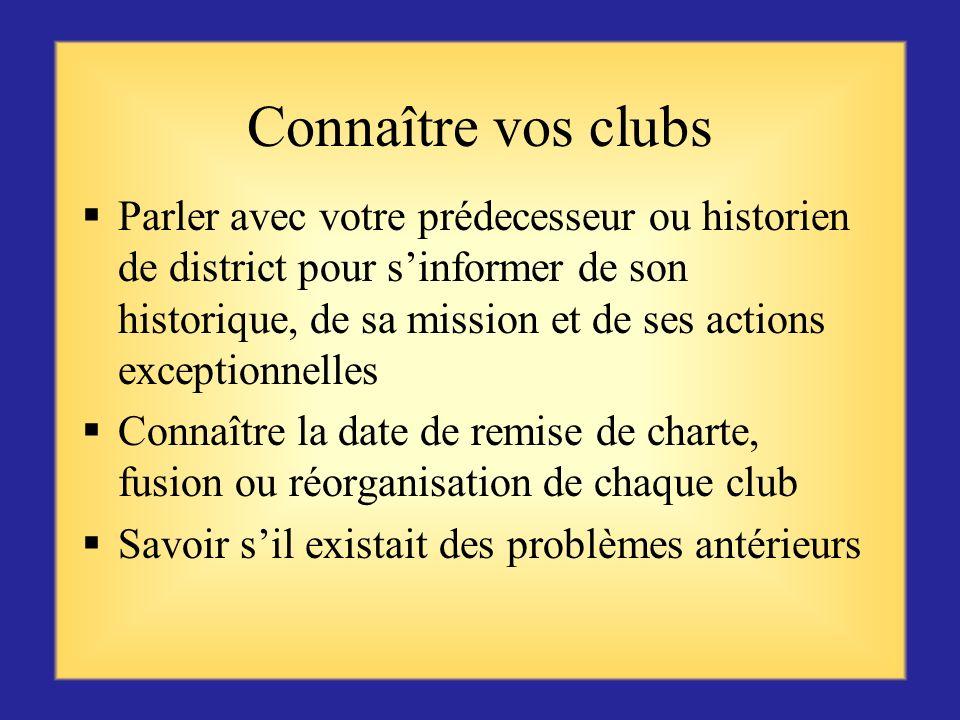 Connaître vos clubs