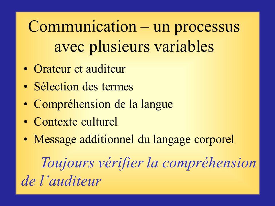 Communication – un processus avec plusieurs variables