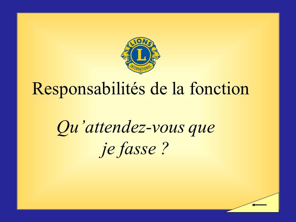 Responsabilités de la fonction