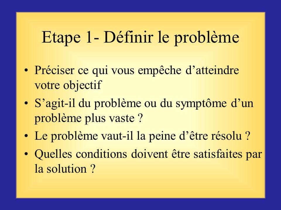 Etape 1- Définir le problème