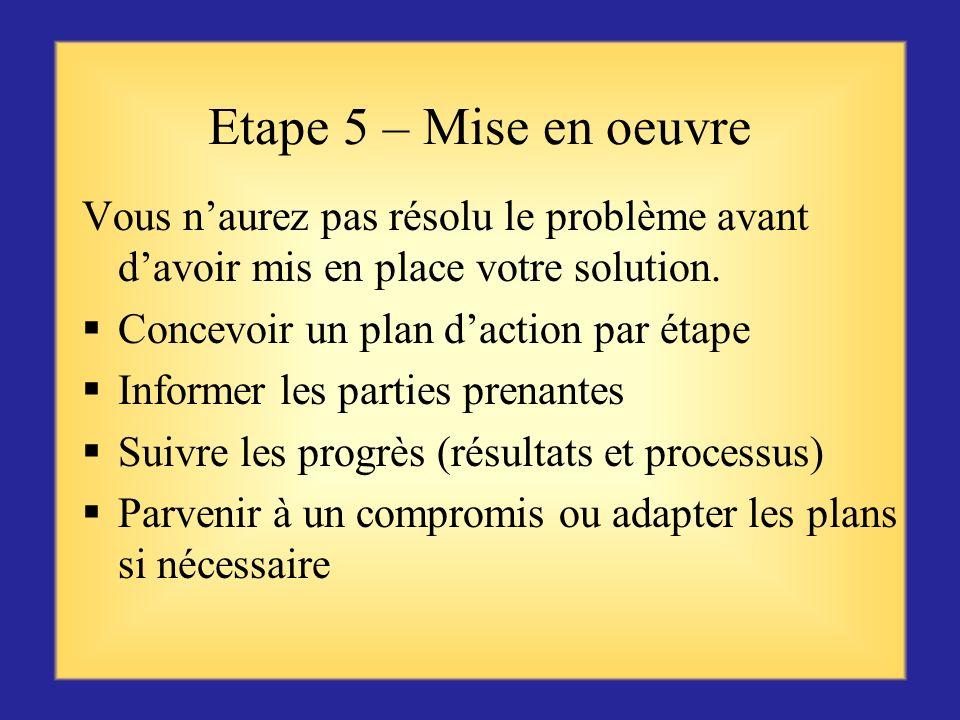 Etape 5 – Mise en oeuvre Vous n'aurez pas résolu le problème avant d'avoir mis en place votre solution.