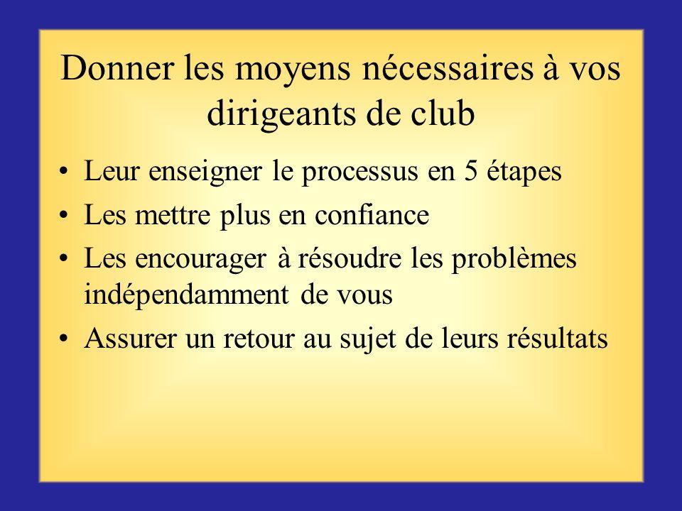 Donner les moyens nécessaires à vos dirigeants de club