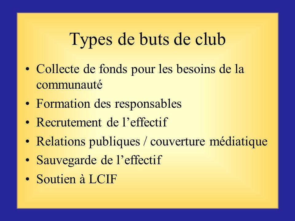 Types de buts de club Collecte de fonds pour les besoins de la communauté. Formation des responsables.