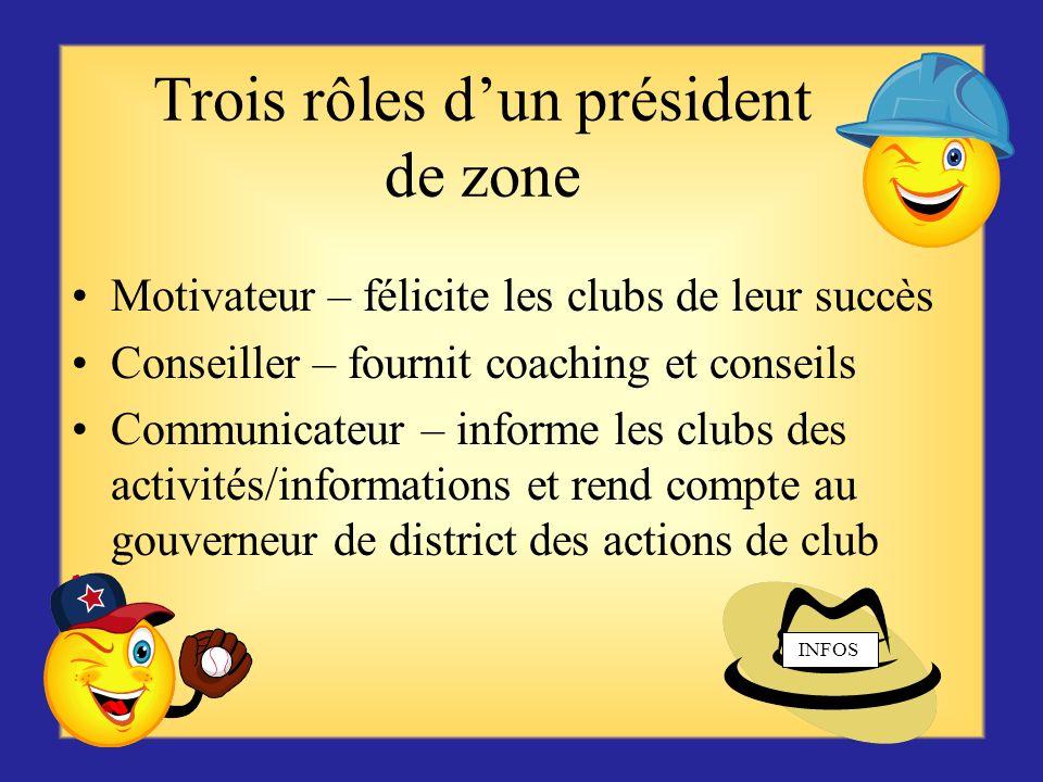 Trois rôles d'un président de zone