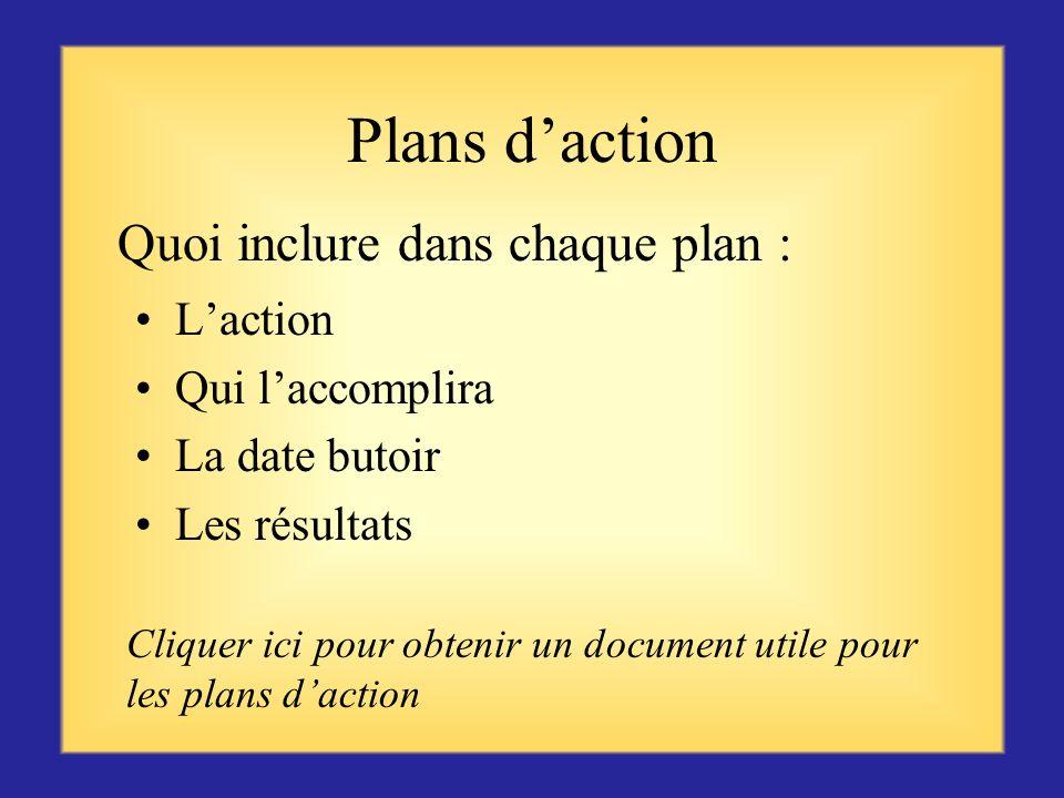 Plans d'action Quoi inclure dans chaque plan : L'action