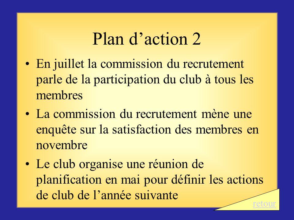 Plan d'action 2 En juillet la commission du recrutement parle de la participation du club à tous les membres.