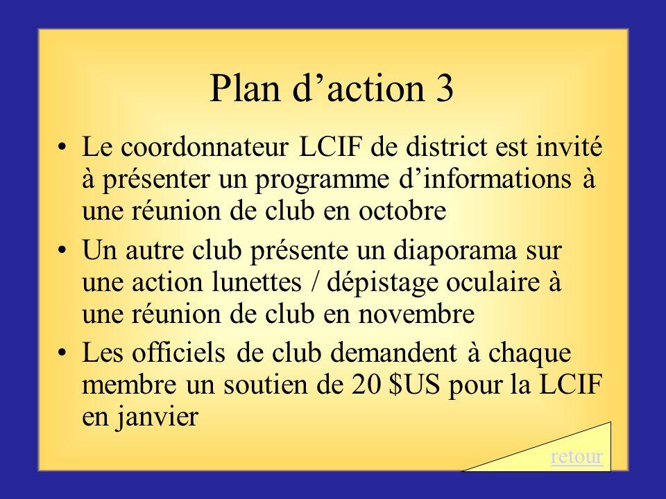 Plan d'action 3 Le coordonnateur LCIF de district est invité à présenter un programme d'informations à une réunion de club en octobre.