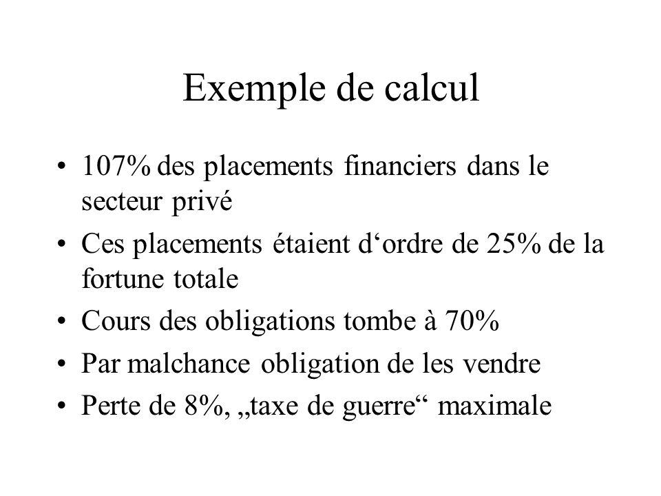 Exemple de calcul 107% des placements financiers dans le secteur privé