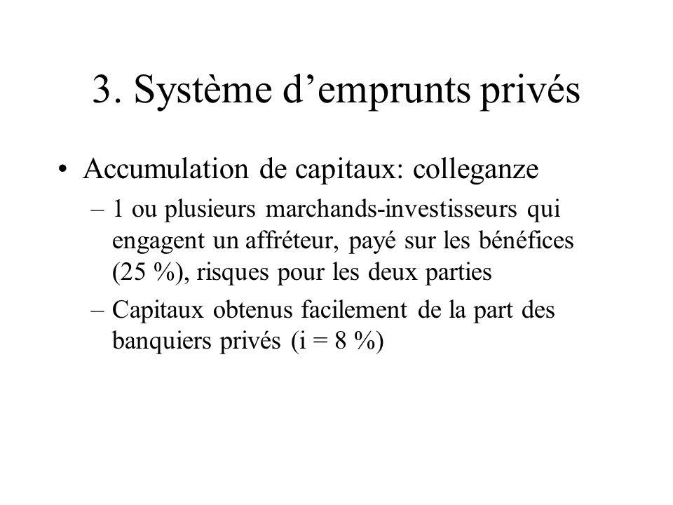3. Système d'emprunts privés