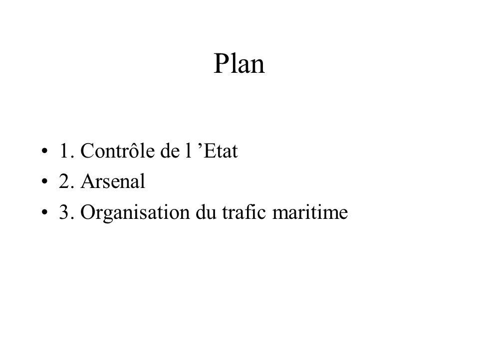 Plan 1. Contrôle de l 'Etat 2. Arsenal