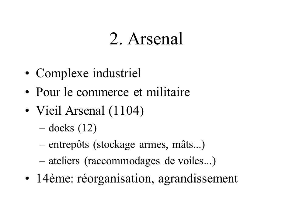 2. Arsenal Complexe industriel Pour le commerce et militaire