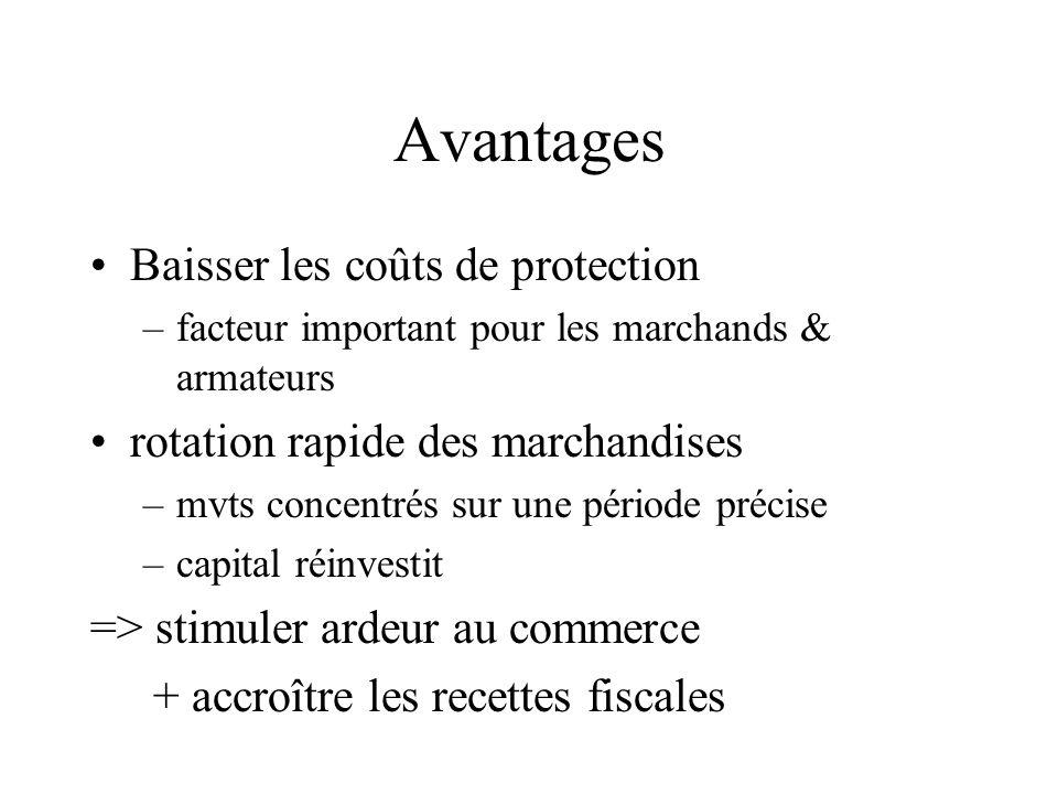 Avantages Baisser les coûts de protection