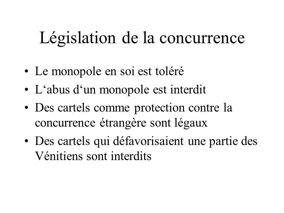 Législation de la concurrence