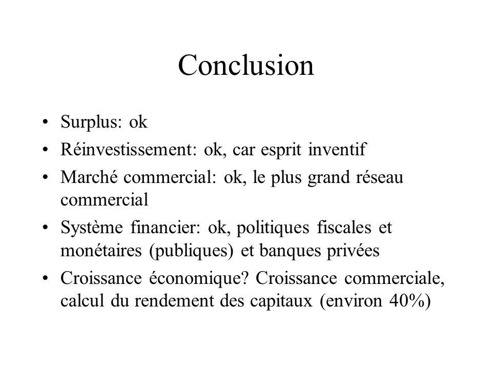Conclusion Surplus: ok Réinvestissement: ok, car esprit inventif