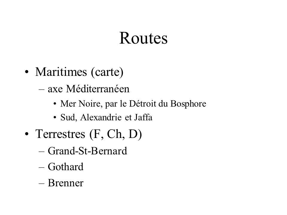 Routes Maritimes (carte) Terrestres (F, Ch, D) axe Méditerranéen