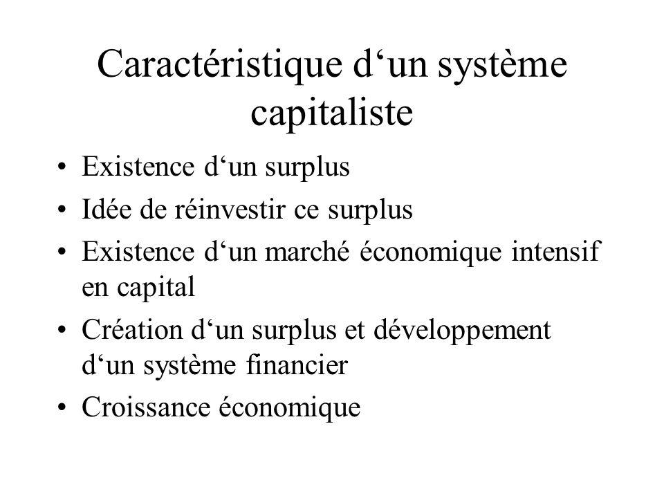 Caractéristique d'un système capitaliste