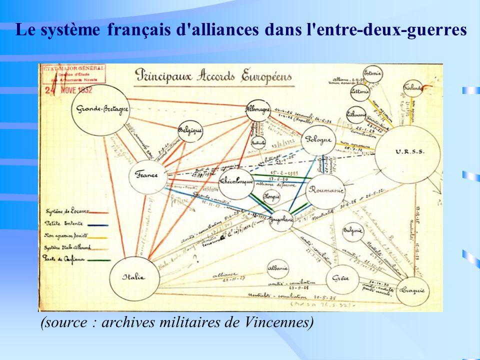 Le système français d alliances dans l entre-deux-guerres