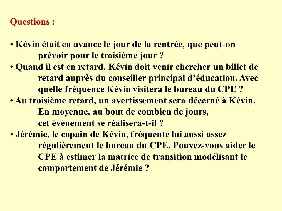 Questions : Kévin était en avance le jour de la rentrée, que peut-on prévoir pour le troisième jour