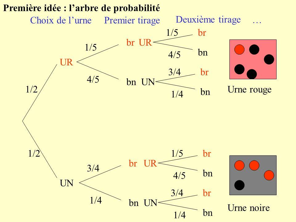 Première idée : l'arbre de probabilité