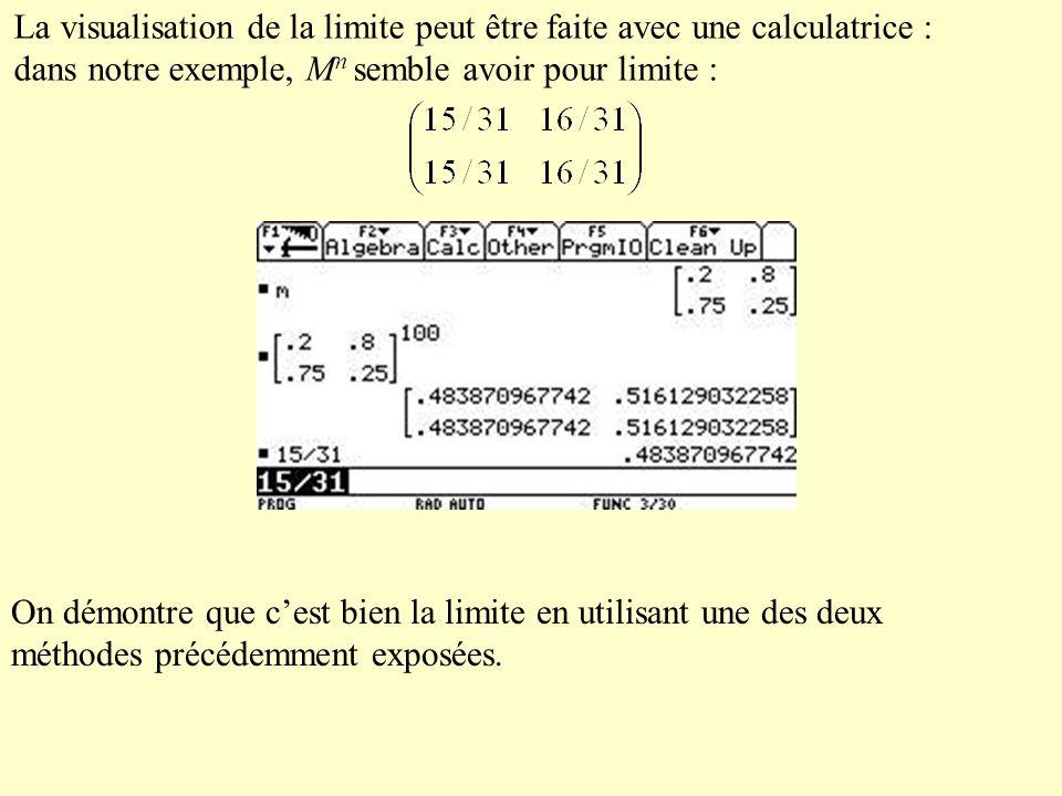 La visualisation de la limite peut être faite avec une calculatrice : dans notre exemple, Mn semble avoir pour limite :