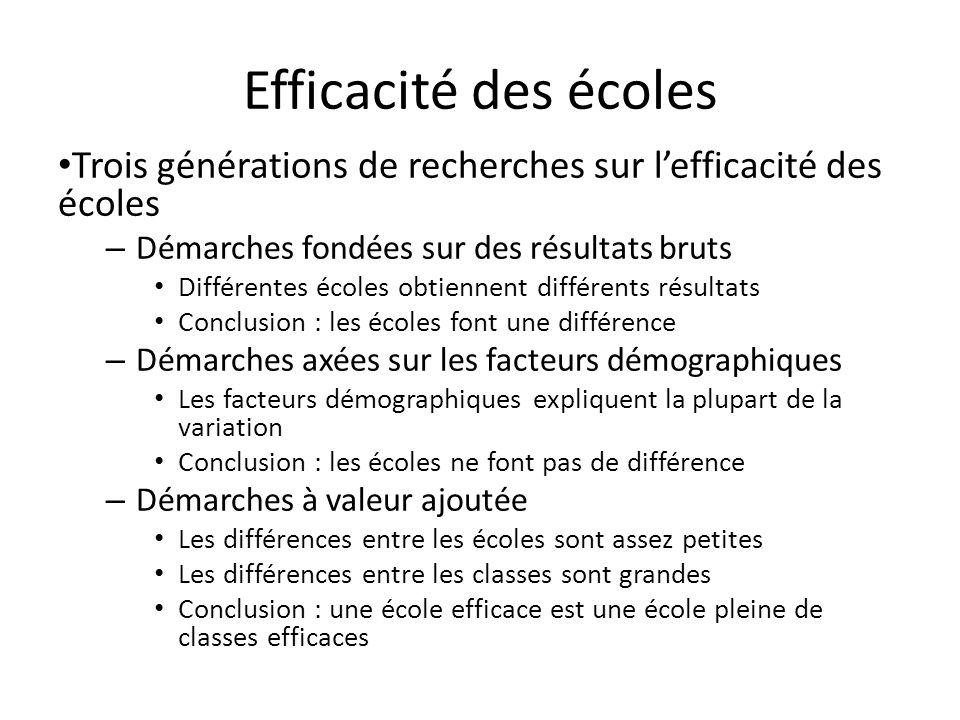 Efficacité des écoles Trois générations de recherches sur l'efficacité des écoles. Démarches fondées sur des résultats bruts.