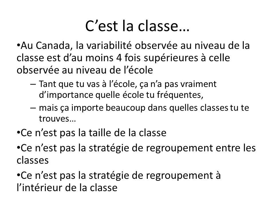 C'est la classe…Au Canada, la variabilité observée au niveau de la classe est d'au moins 4 fois supérieures à celle observée au niveau de l'école.