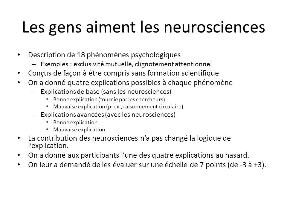 Les gens aiment les neurosciences