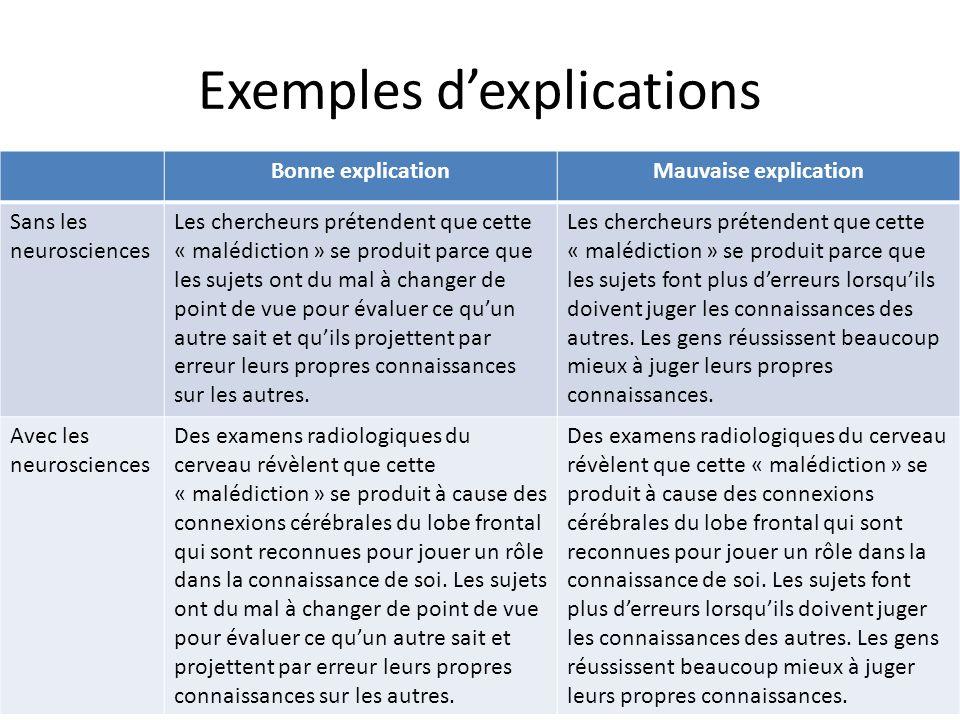 Exemples d'explications