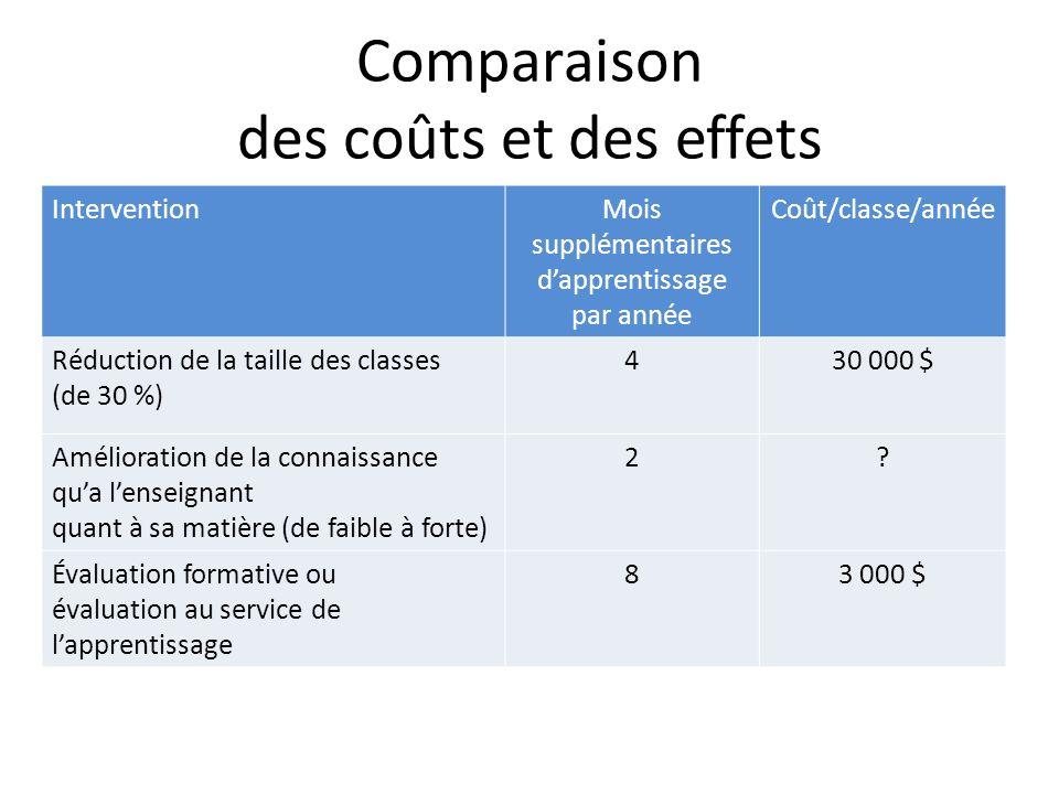 Comparaison des coûts et des effets
