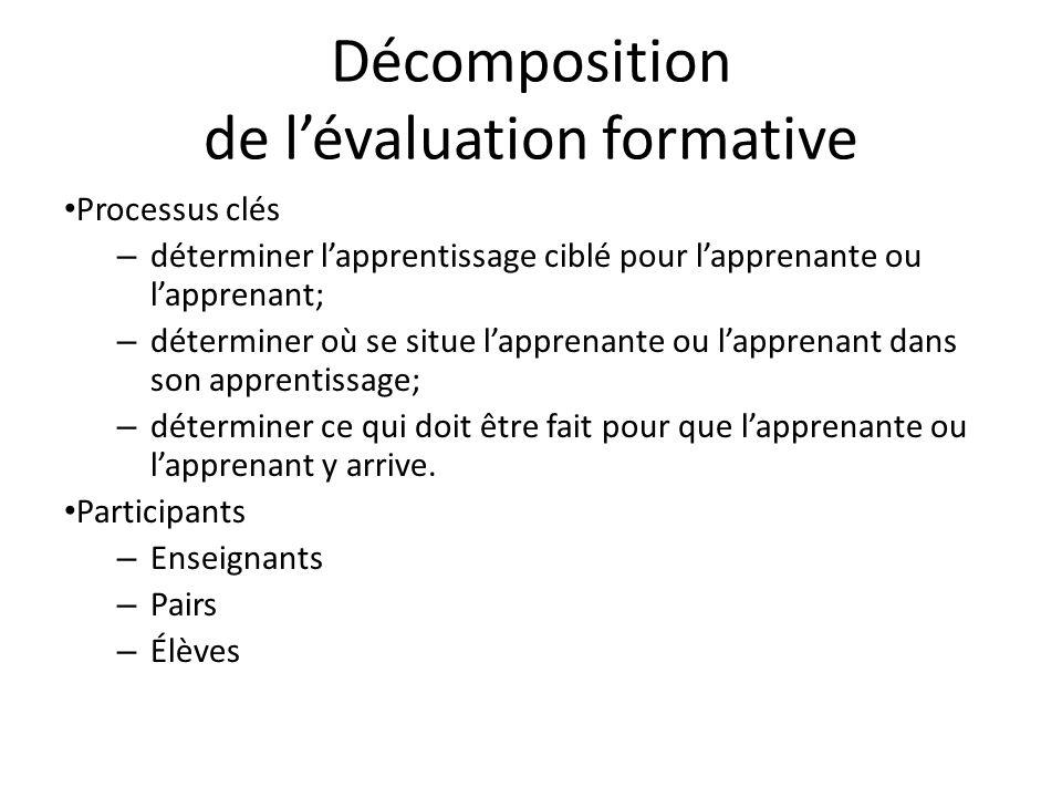 Décomposition de l'évaluation formative