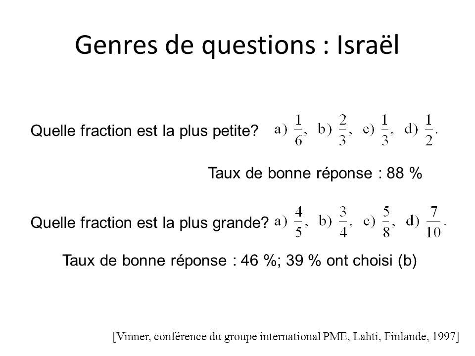 Genres de questions : Israël