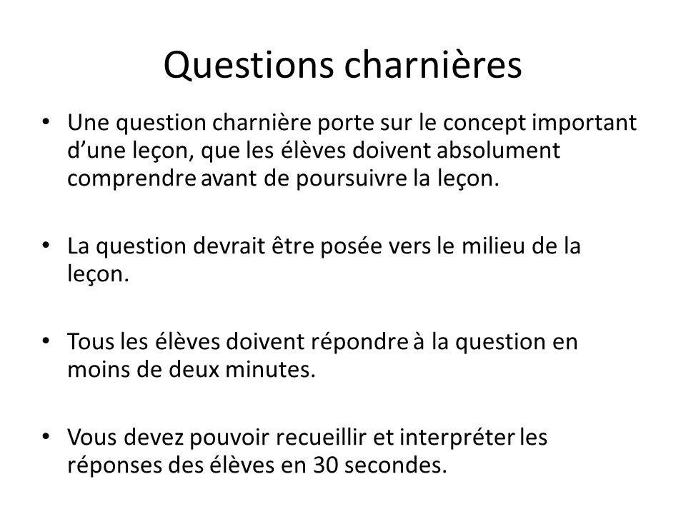 Questions charnières