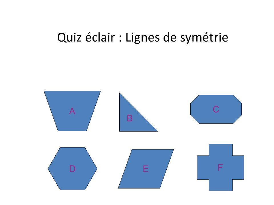 Quiz éclair : Lignes de symétrie