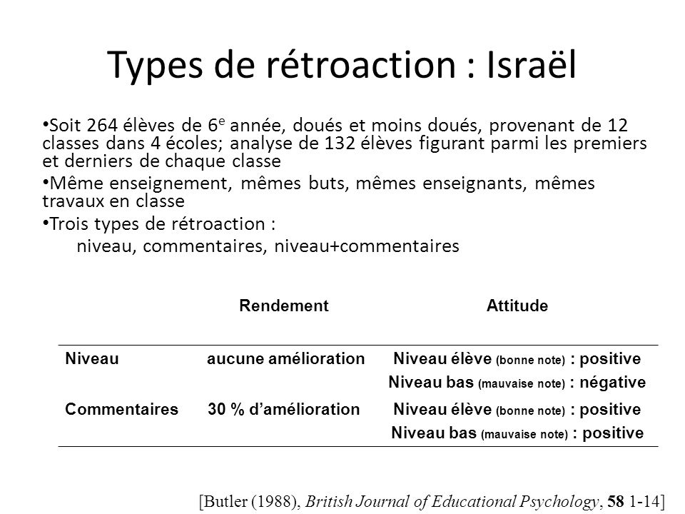 Types de rétroaction : Israël