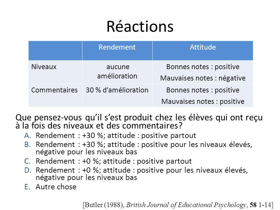 Réactions Rendement. Attitude. Niveaux. aucune amélioration. Bonnes notes : positive. Mauvaises notes : négative.