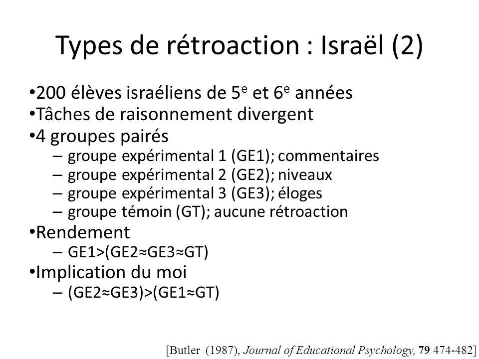 Types de rétroaction : Israël (2)