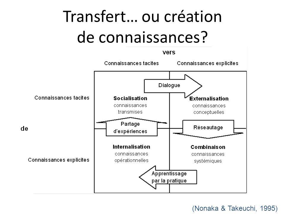 Transfert… ou création de connaissances