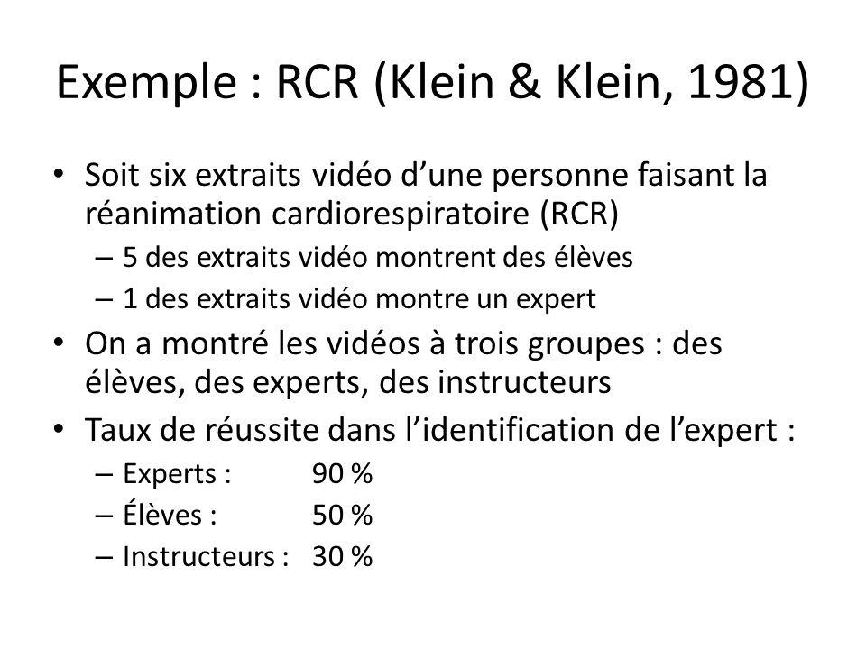 Exemple : RCR (Klein & Klein, 1981)