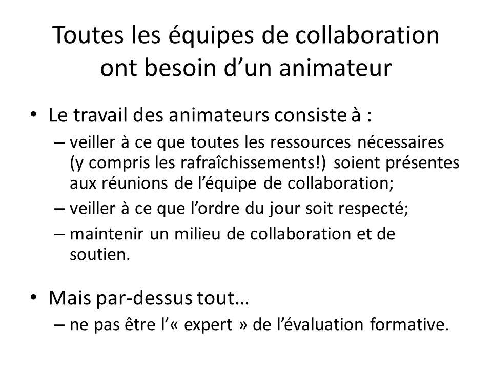 Toutes les équipes de collaboration ont besoin d'un animateur