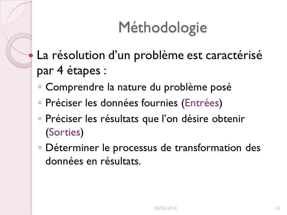 Méthodologie La résolution d'un problème est caractérisé par 4 étapes : Comprendre la nature du problème posé.