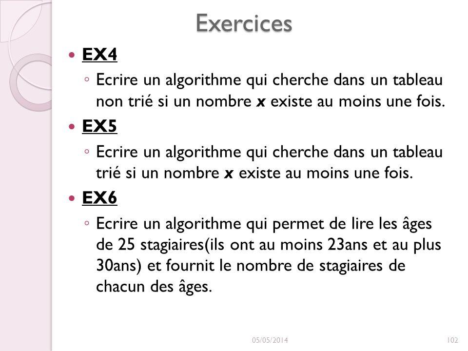 Exercices EX4. Ecrire un algorithme qui cherche dans un tableau non trié si un nombre x existe au moins une fois.