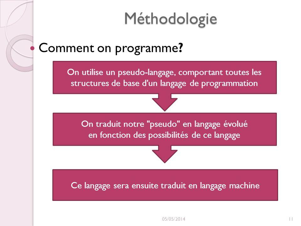 Méthodologie Comment on programme