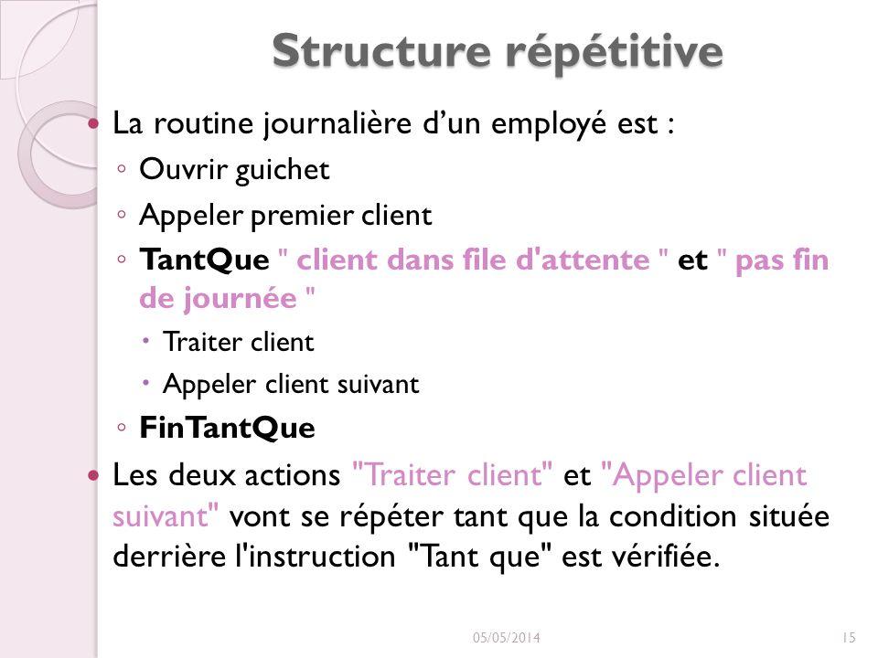 Structure répétitive La routine journalière d'un employé est :