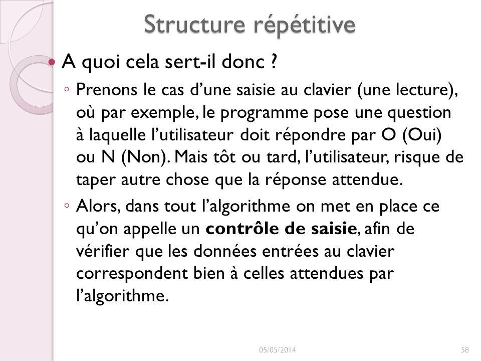 Structure répétitive A quoi cela sert-il donc